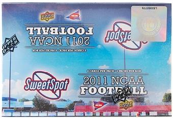 2011SweetSpot