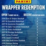 Panini announces 2018 National redemption program!